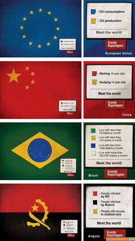 The Truth Told By International Flags