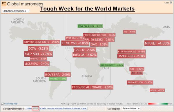 100813 Tough Week for World Markets