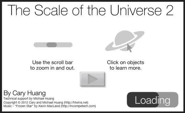 120505 Visualizing the Scale of the Universe