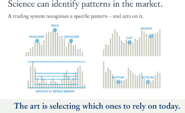 110219 Trading Pattern Art and Science
