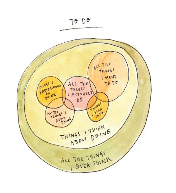 120616 Diagram_ToDo