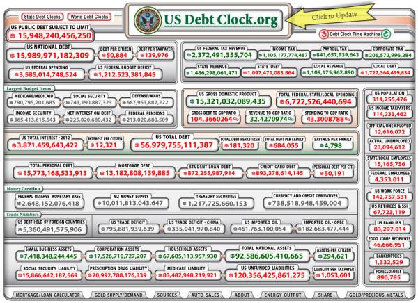 120828 US Debt Clock