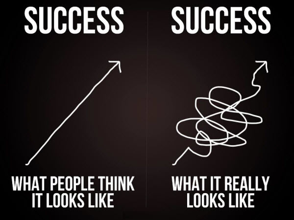 130718 What Success Really Looks Like