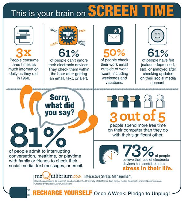 130802 Screen Time