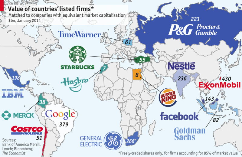 140205 Value of Countries as Listed Firms