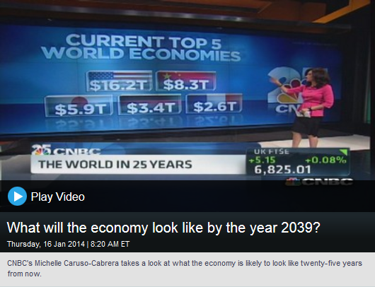 140126 What Will the World Look Like in 25 Years