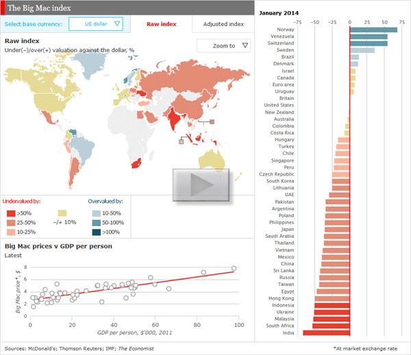 140323 Big Mac Index