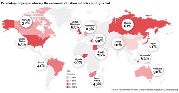 140628 Is the Economic Situation In Your Country Bad