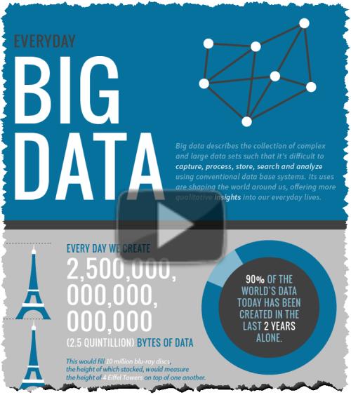 20161016 Big Data Snagit
