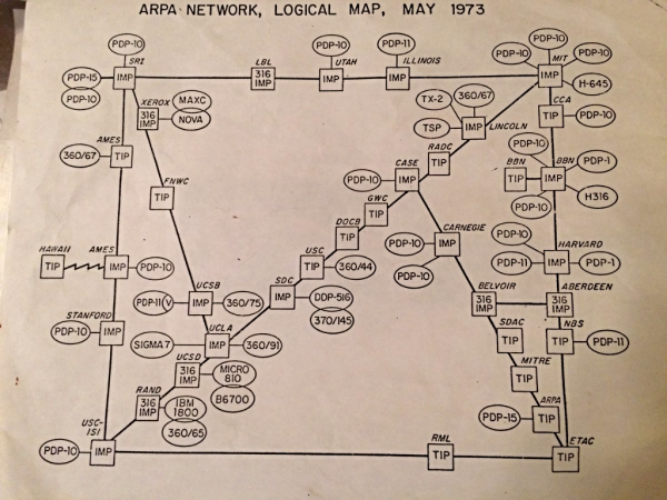 170107 The Internet in 1973