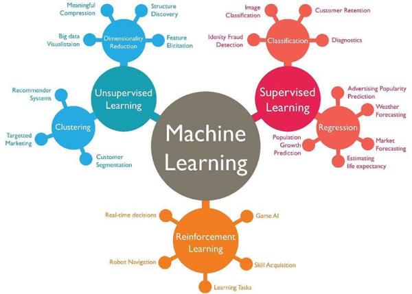 812017 Machine Learning