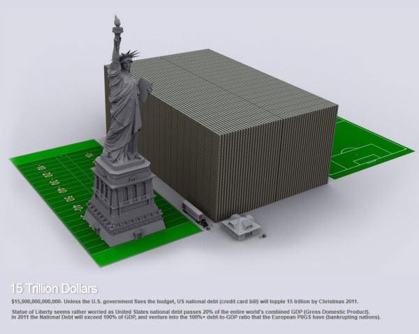 110725 Fifteen Trillion Dollars