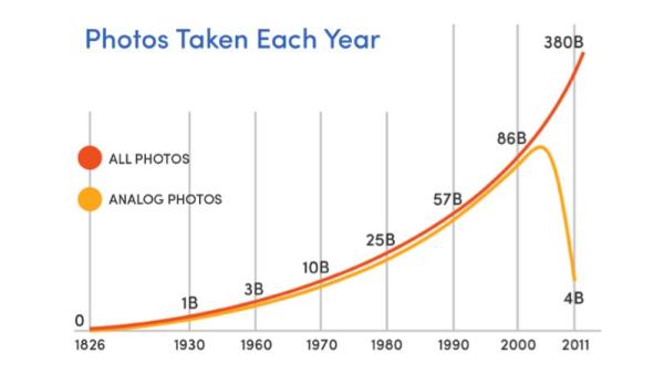 171220 Lessons From Kodak