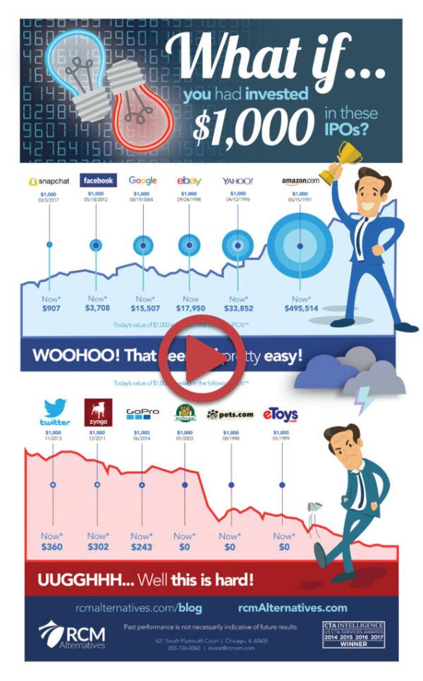 12312017 IPO-investing-infographic-636x1024