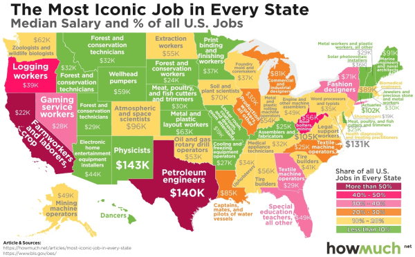 4132018 most-iconic-job-in-every-state-dc11