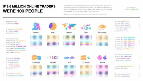 5102018 traders-as-100-people-4X-700x400
